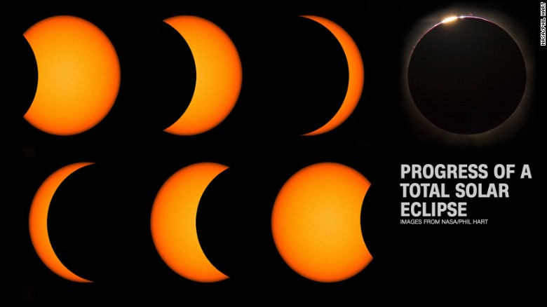 170316134335-total-solar-eclipse-process-nasa-exlarge-169.jpg
