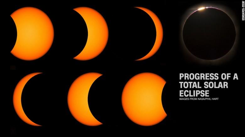 170316134335-total-solar-eclipse-process-nasa-exlarge-169.jpg