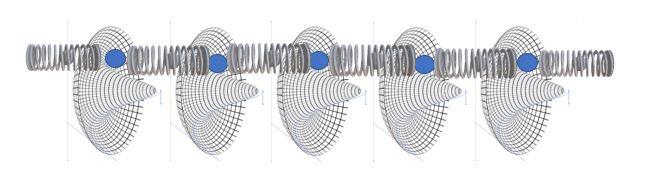 PE-chain with broken symmetry